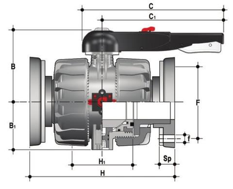 DUAL BLOCK® 2-way ball valve with fixed flanges, drilled ANSI B16.5 cl.150 FF Dimensioned drawing 2D