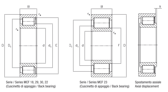 MCF: Full complement cylindrical roller bearing with snap ring housing Dimensioned drawing 2D