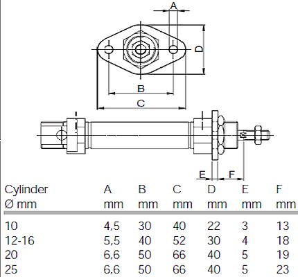 Flange MF8 for cylinder P1A,ISO 6432  Dimensional drawing 2D
