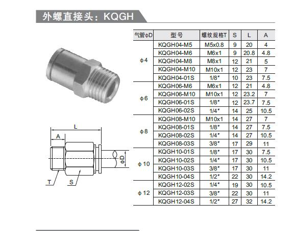 Male Connector KQGH Series KQGH04-M5 Picture 2D