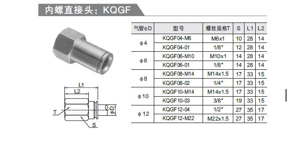 Female Connector KQGF Series KQGF04-M6 Picture 2D