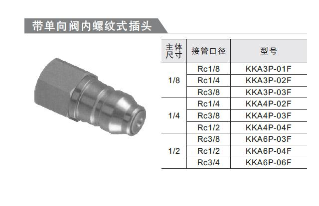 F-P Couplers(With check valve) KKA Series J-KKA3P-01F Picture 2D